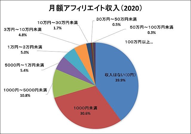https://www.japan-affiliate.org/wp-content/uploads/2021/03/053bcea2c713fb85cebcbfa153c0e370.jpg